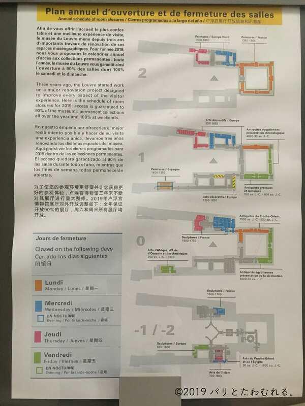 ルーブル美術館 2019年曜日別改修予定表