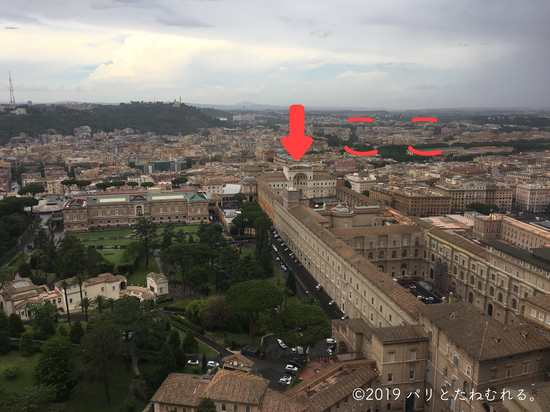 サン・ピエトロ大聖堂のクーポラから見た景色