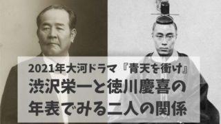 2021年大河ドラマ『青天を衝け』|渋沢栄一と徳川慶喜の年表とおすすめ書籍をご紹介